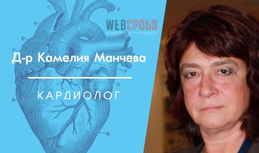 Д-р Камелия Манчева